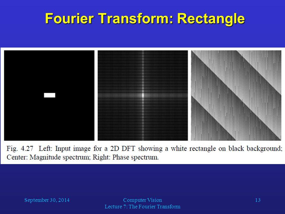Fourier Transform: Rectangle