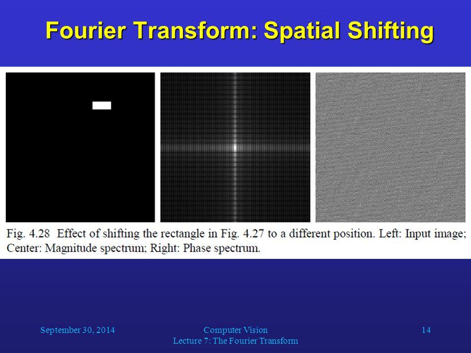 Fourier Transform: Spatial Shifting