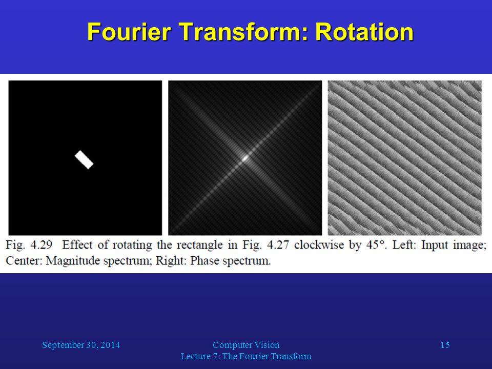 Fourier Transform: Rotation