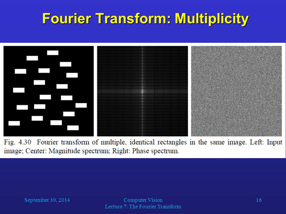 Fourier Transform: Multiplicity