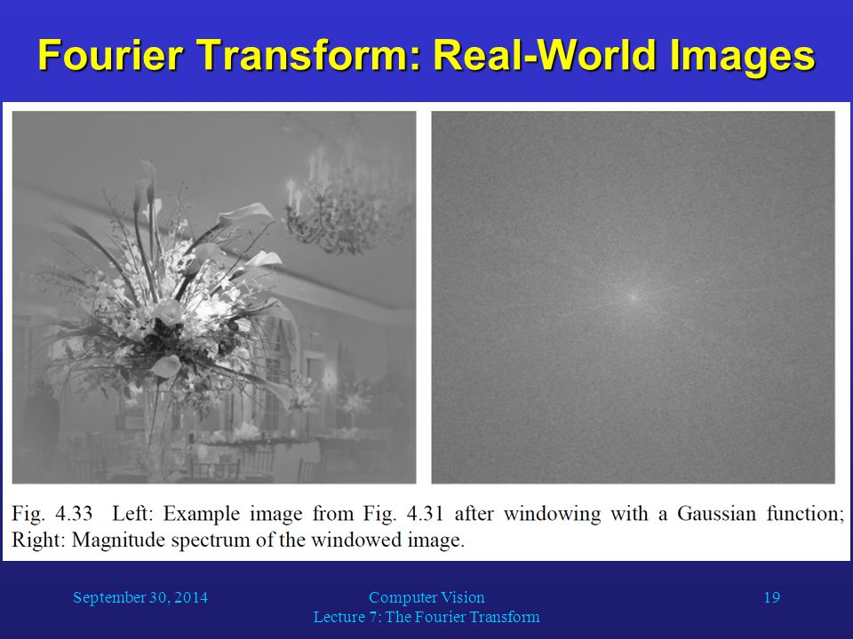 Fourier Transform: Real-World Images
