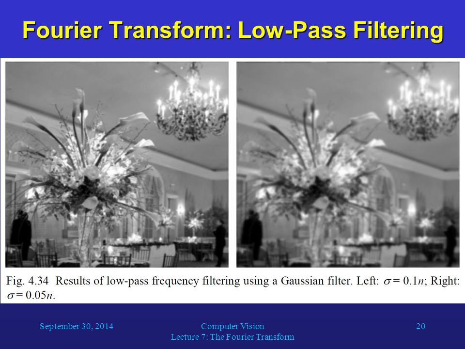 Fourier Transform: Low-Pass Filtering