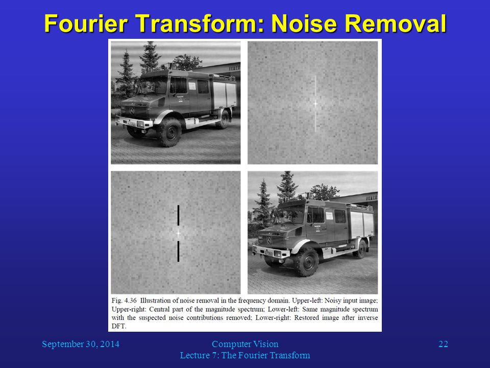 Fourier Transform: Noise Removal