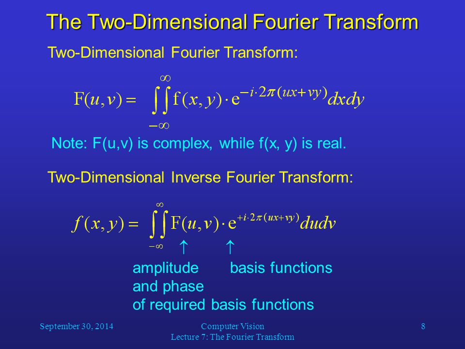 The Two-Dimensional Fourier Transform
