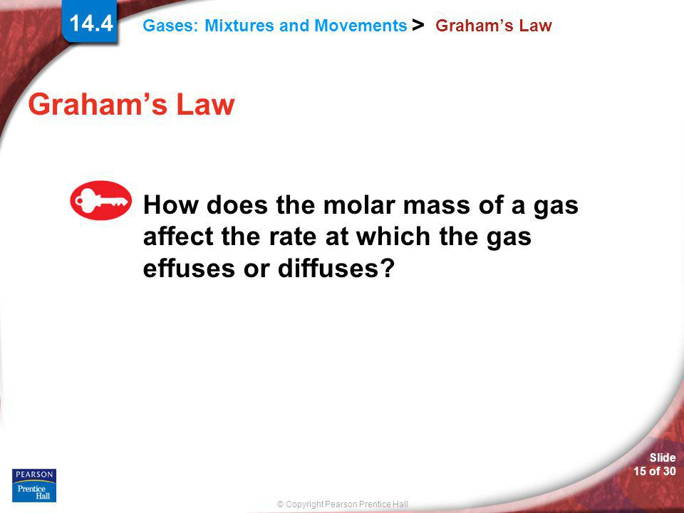 Graham's Law Graham's Law.