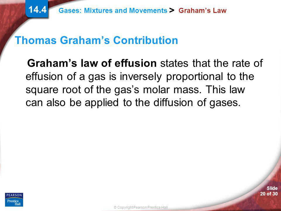 Thomas Graham's Contribution