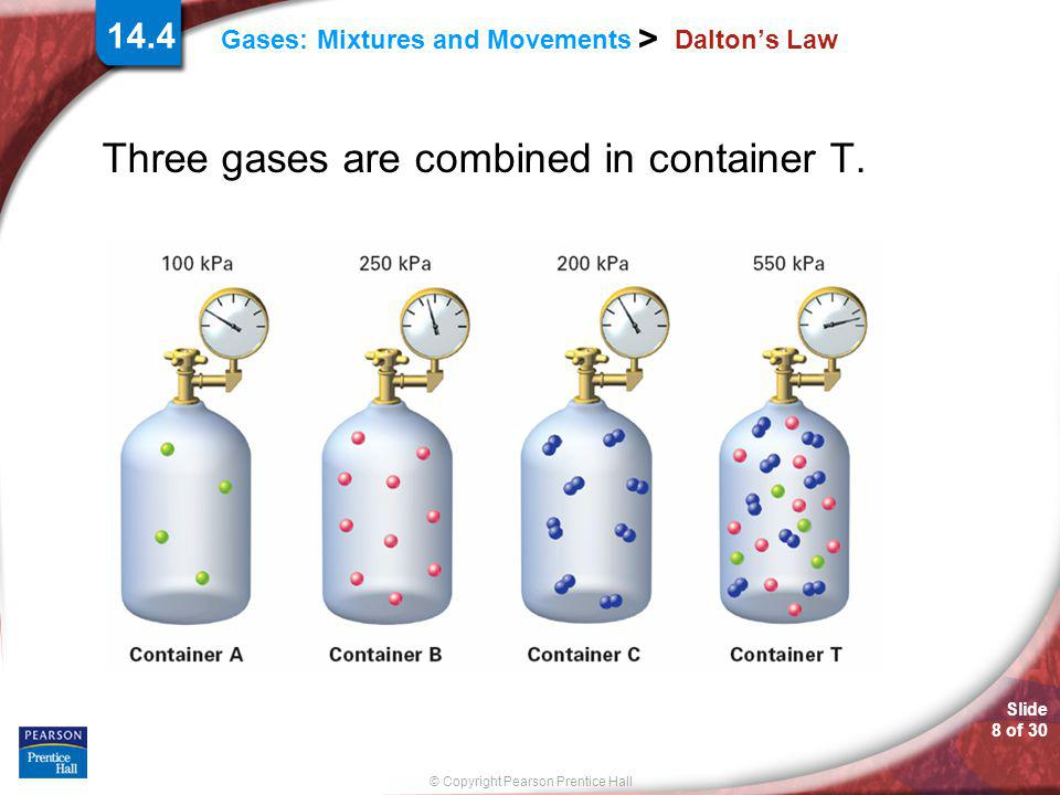 Three gases are combined in container T.