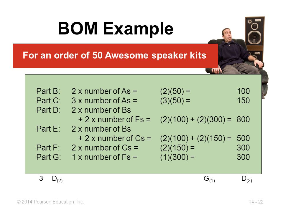 BOM Example For an order of 50 Awesome speaker kits