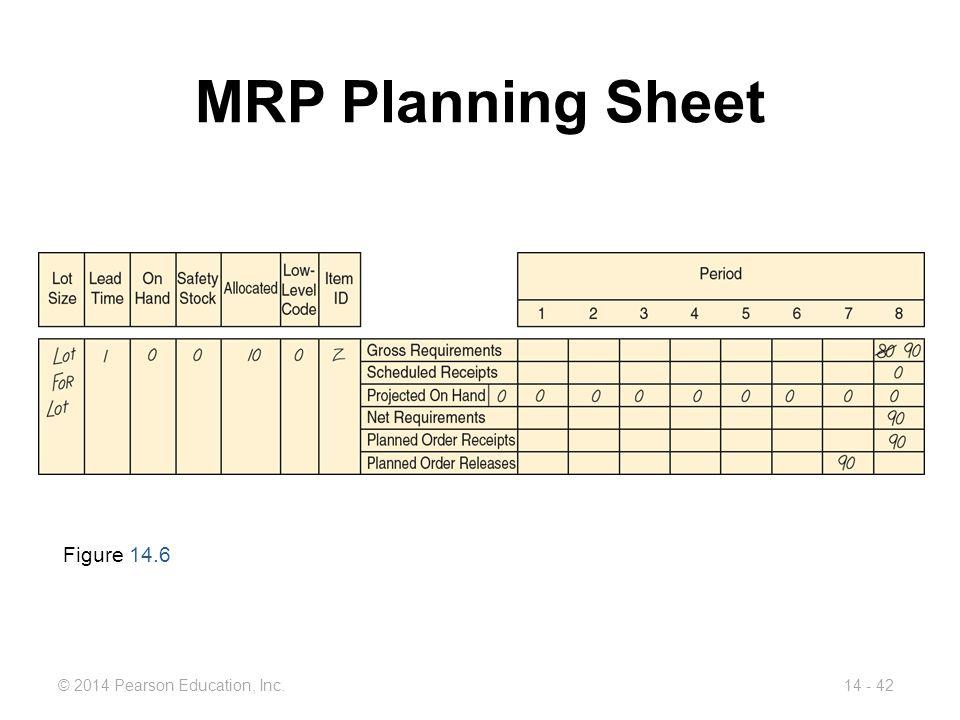 MRP Planning Sheet Figure 14.6