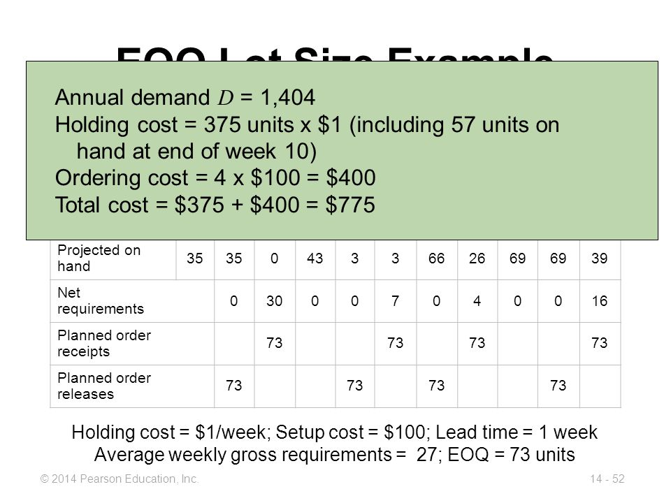 EOQ Lot Size Example Annual demand D = 1,404