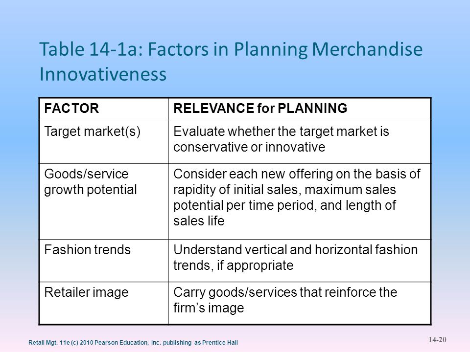 Table 14-1a: Factors in Planning Merchandise Innovativeness