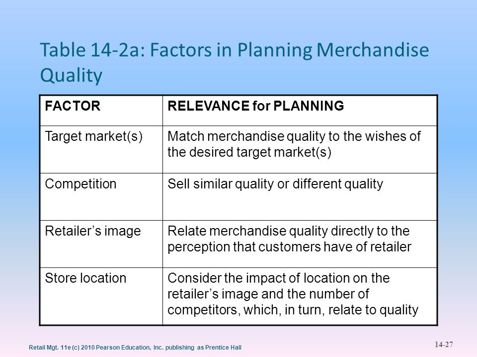 Table 14-2a: Factors in Planning Merchandise Quality