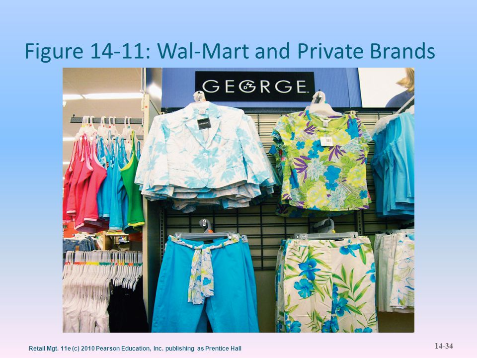 Figure 14-11: Wal-Mart and Private Brands