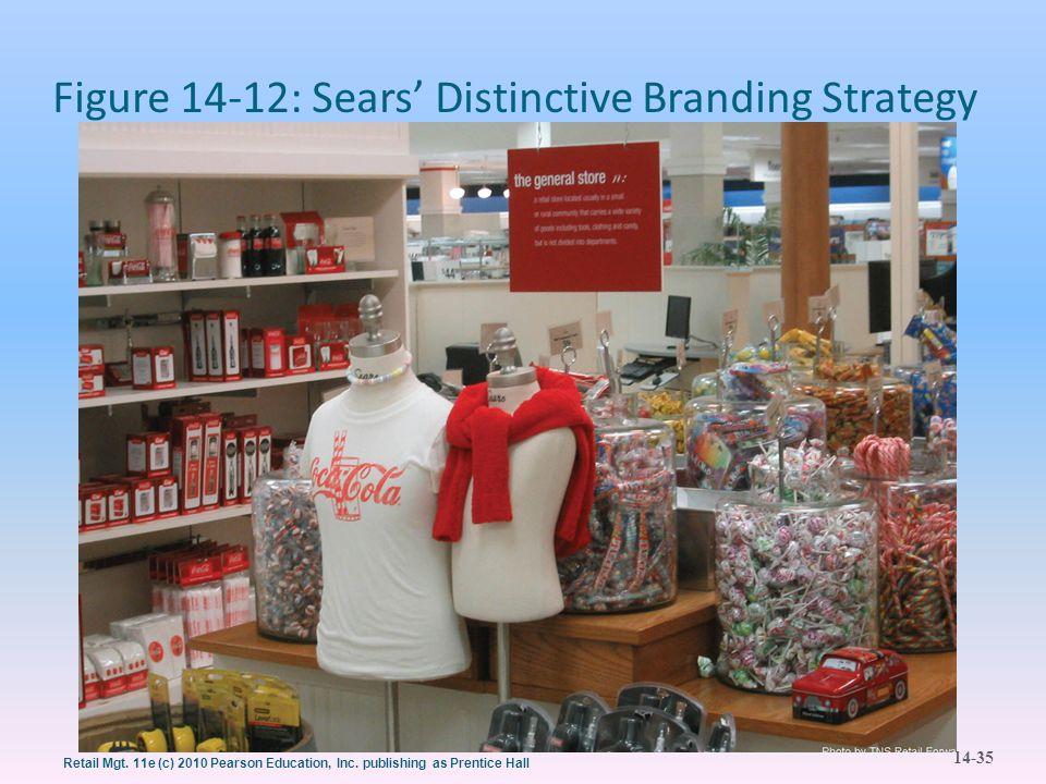 Figure 14-12: Sears' Distinctive Branding Strategy