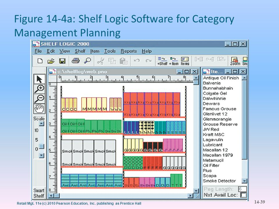 Figure 14-4a: Shelf Logic Software for Category Management Planning
