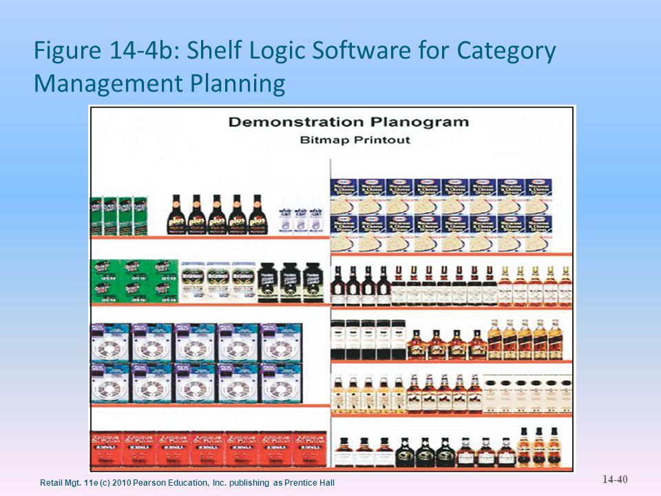 Figure 14-4b: Shelf Logic Software for Category Management Planning