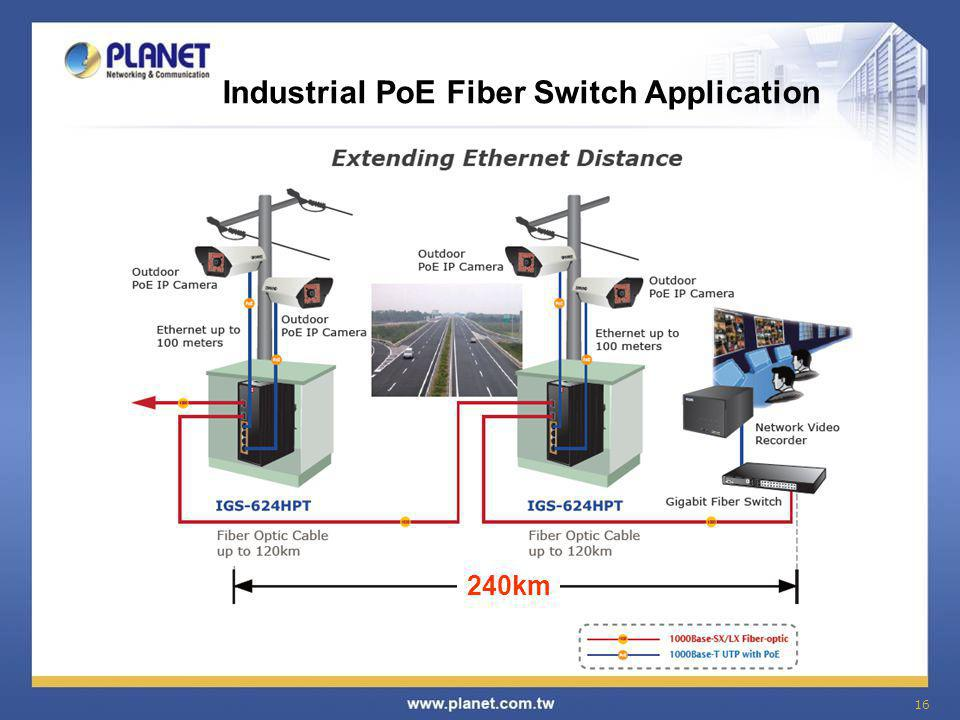 Industrial PoE Fiber Switch Application