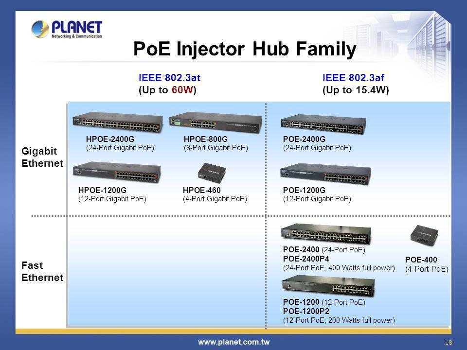 PoE Injector Hub Family
