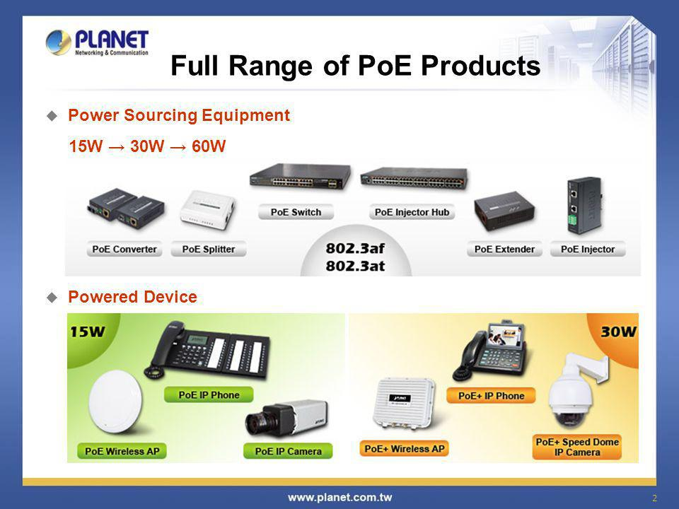 Full Range of PoE Products