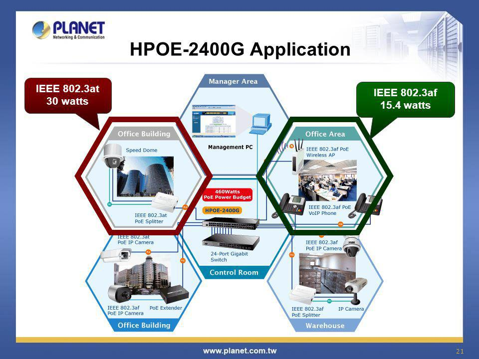 HPOE-2400G Application IEEE 802.3at 30 watts IEEE 802.3af 15.4 watts