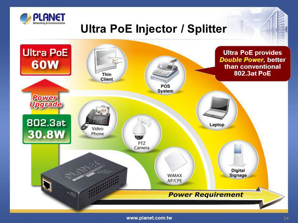 Ultra PoE Injector / Splitter