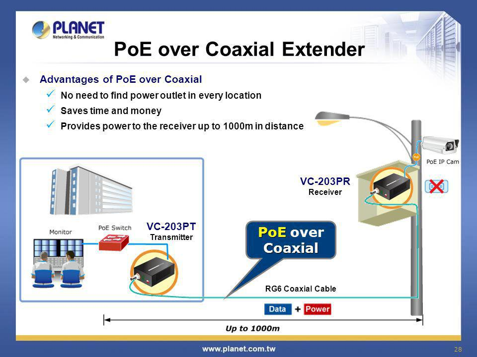 PoE over Coaxial Extender