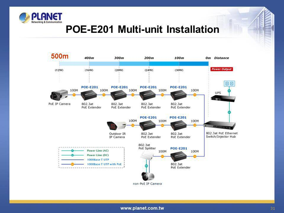 POE-E201 Multi-unit Installation