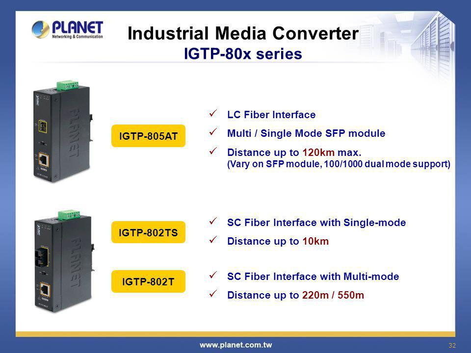 Industrial Media Converter IGTP-80x series