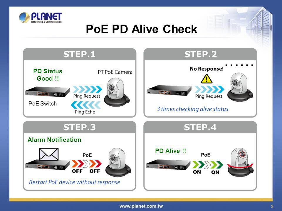 …… PoE PD Alive Check PD Status Good !! Alarm Notification PD Alive !!