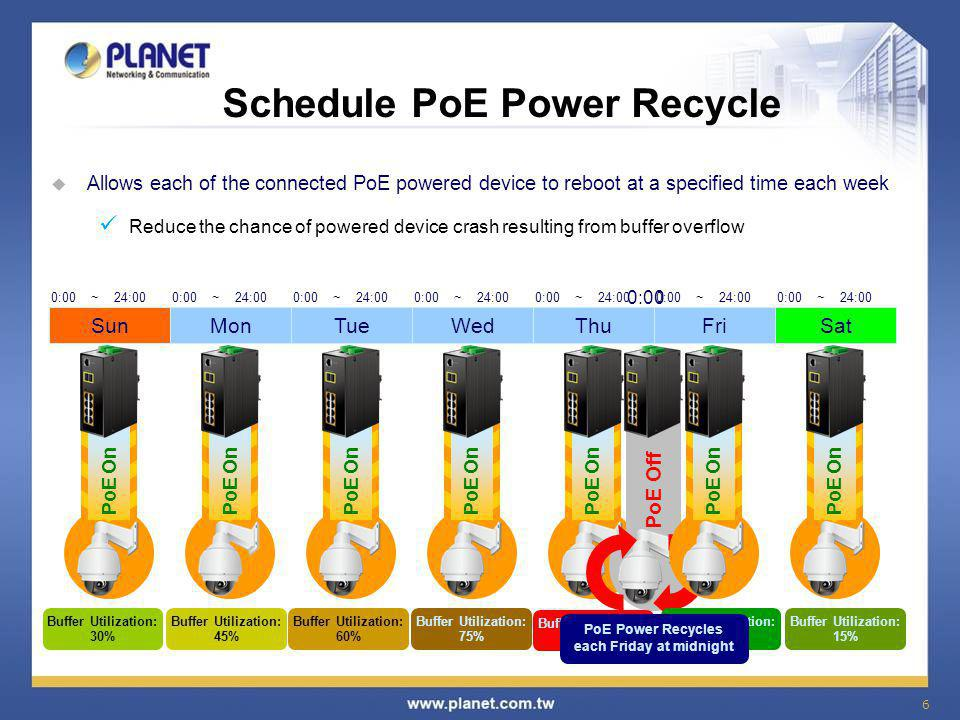 Schedule PoE Power Recycle