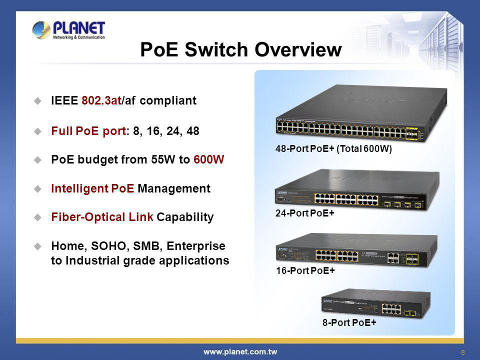 PoE Switch Overview IEEE 802.3at/af compliant