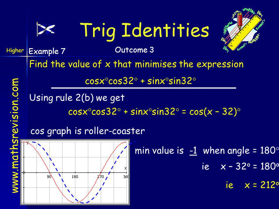 Trig Identities Find the value of x that minimises the expression