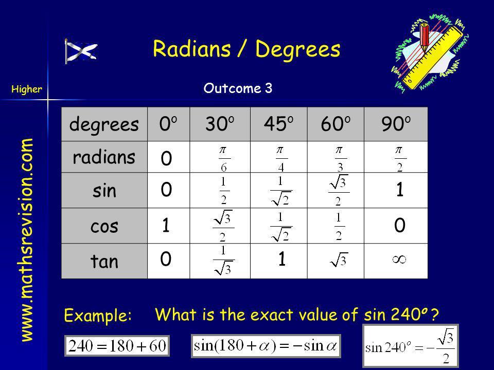 Radians / Degrees degrees 0o 30o 45o 60o 90o radians sin cos tan 1 1 1