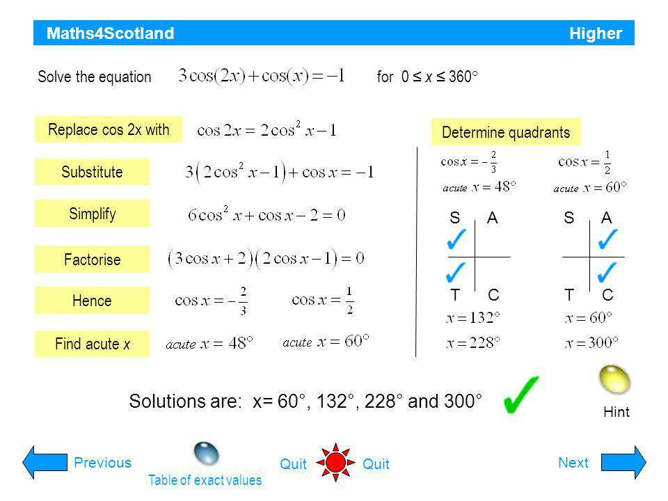 Solutions are: x= 60°, 132°, 228° and 300°