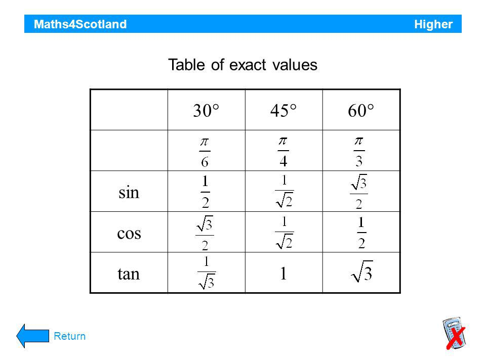 30° 45° 60° sin cos tan 1 Table of exact values Maths4Scotland Higher
