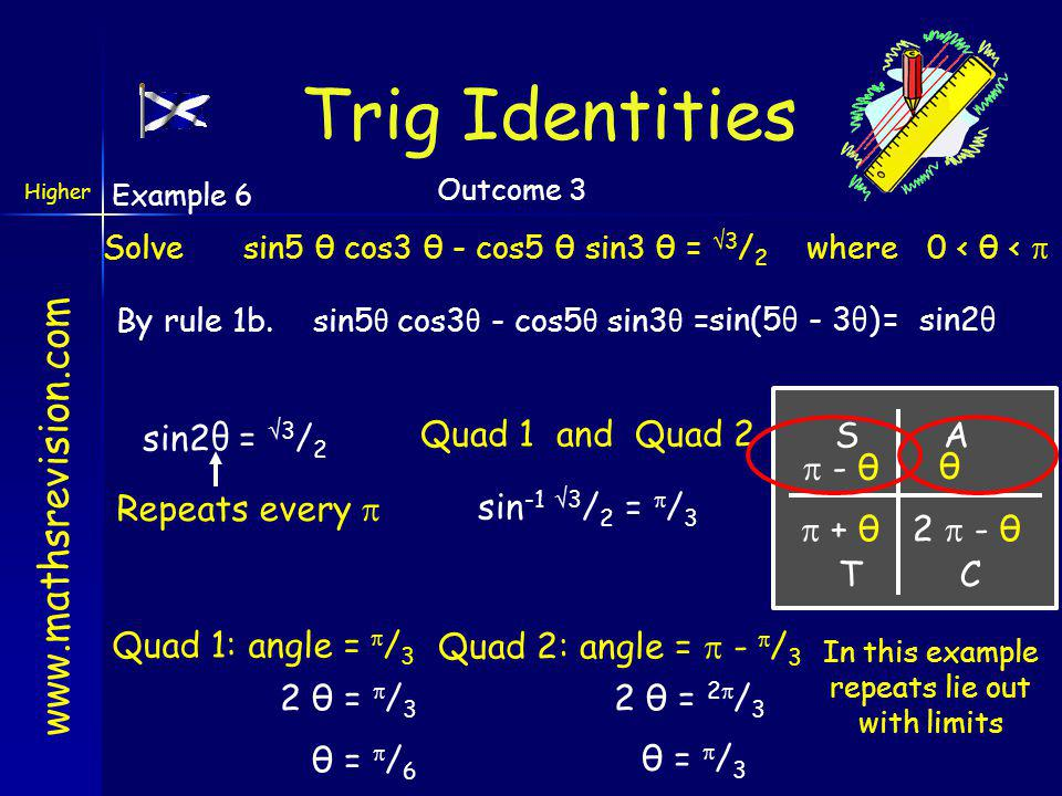 Trig Identities A S T C θ  + θ 2  - θ  - θ sin2θ = 3/2