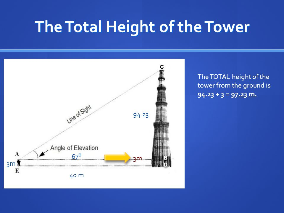 The Total Height of the Tower
