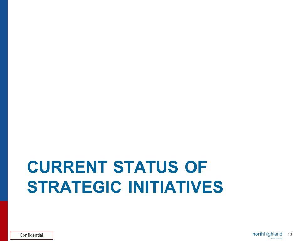 Current status of strategic initiatives