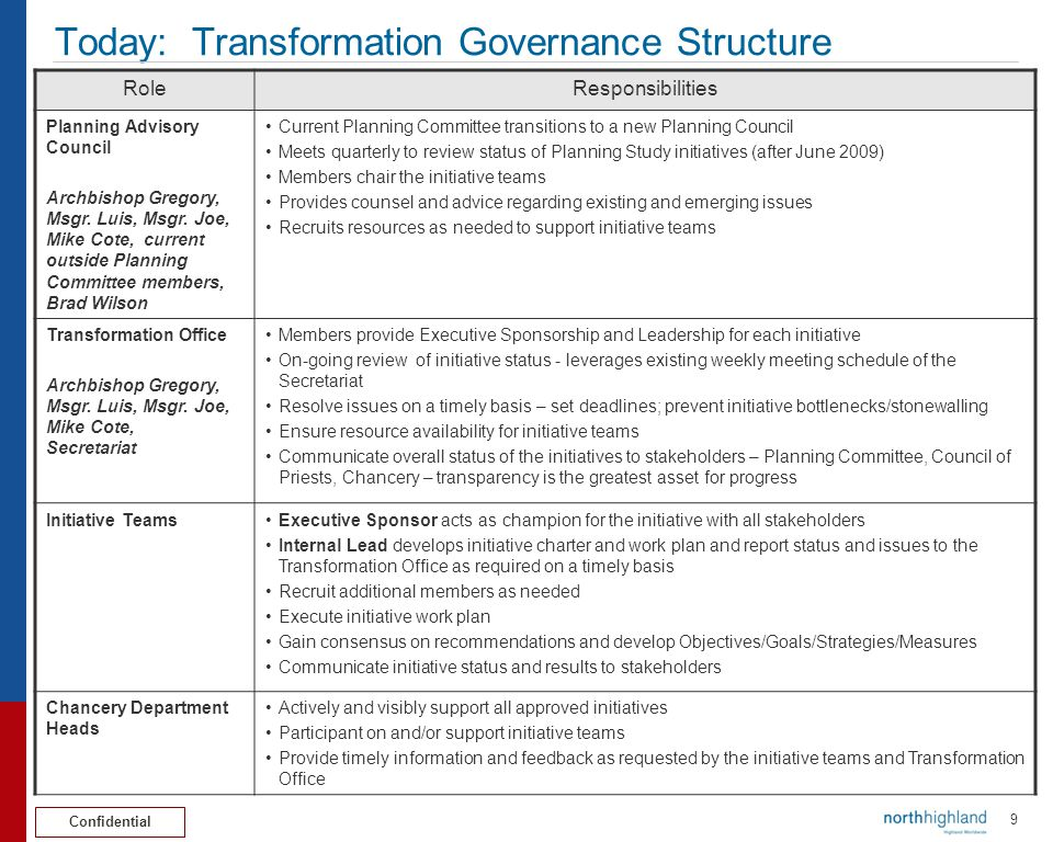Today: Transformation Governance Structure