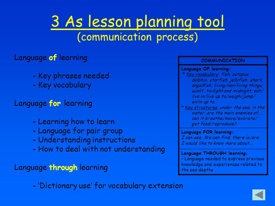 3 As lesson planning tool (communication process)
