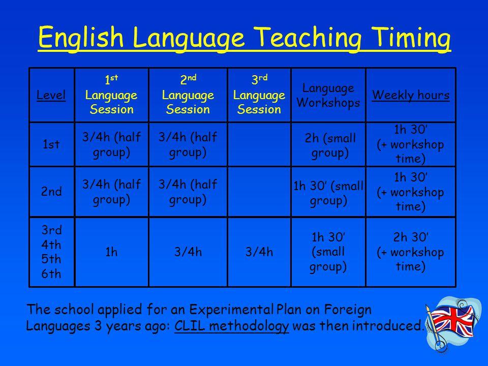 English Language Teaching Timing