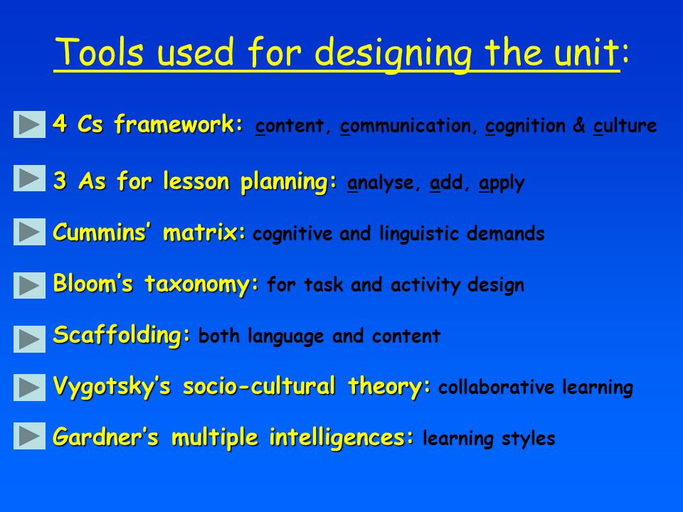 Tools used for designing the unit:
