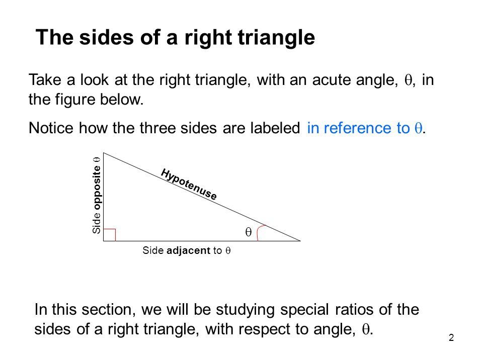 The sides of a right triangle