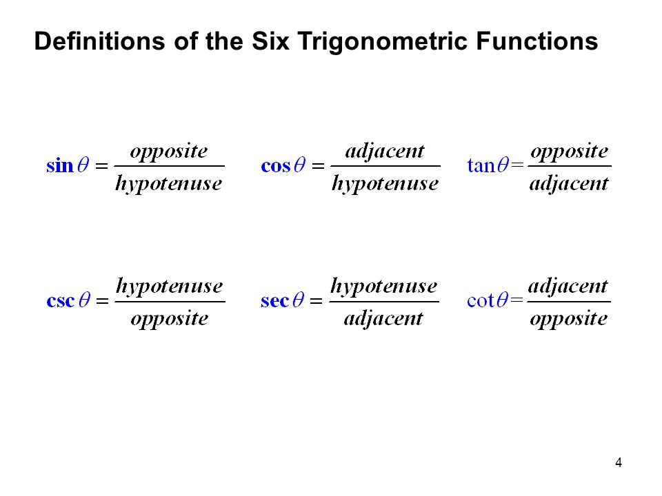 Definitions of the Six Trigonometric Functions