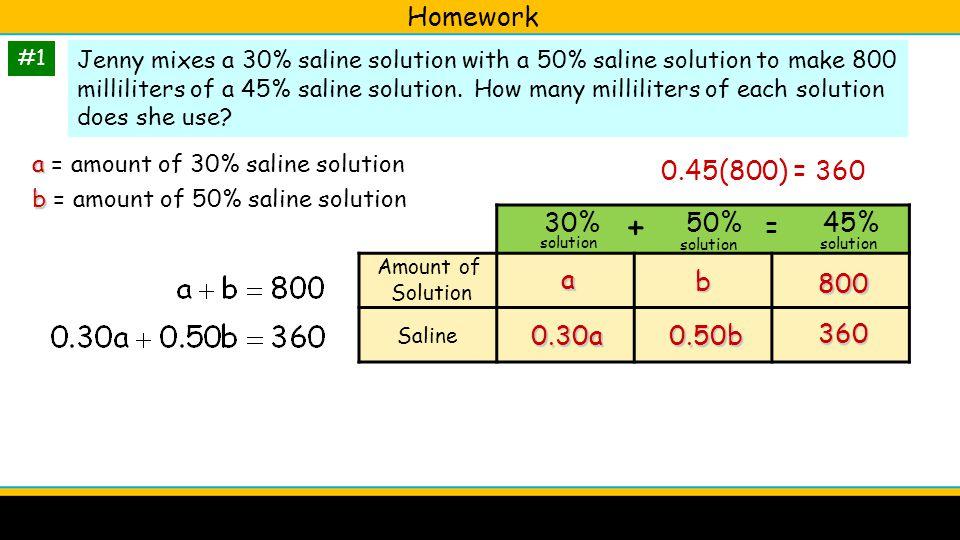 + Homework 0.45(800) = 360 30% 50% = 45% a b 800 0.30a 0.50b 360