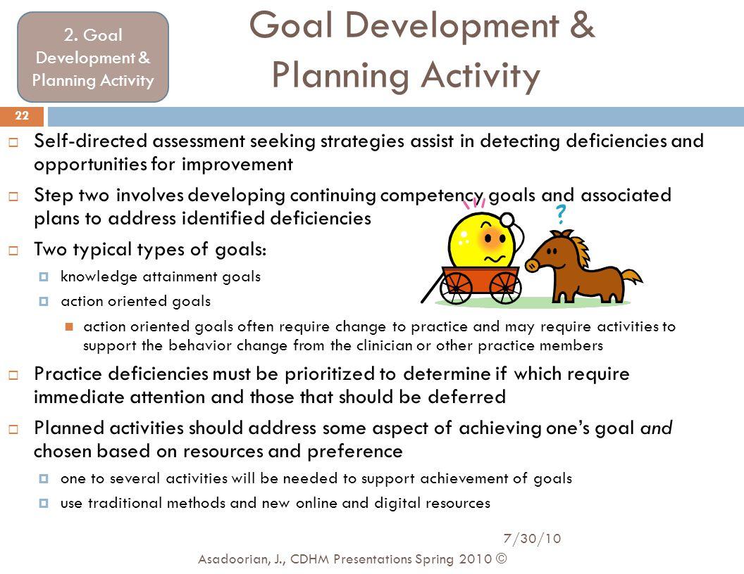 Goal Development & Planning Activity