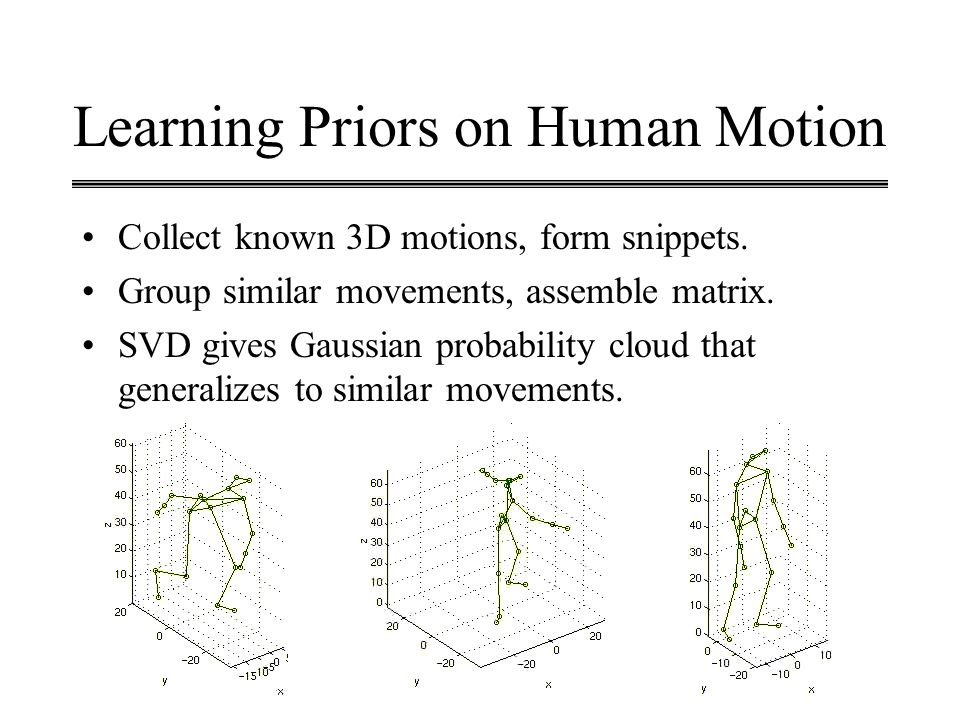 Learning Priors on Human Motion