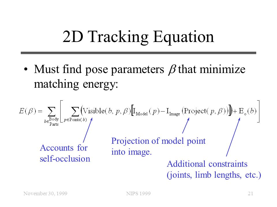 2D Tracking Equation Must find pose parameters  that minimize matching energy: Projection of model point.