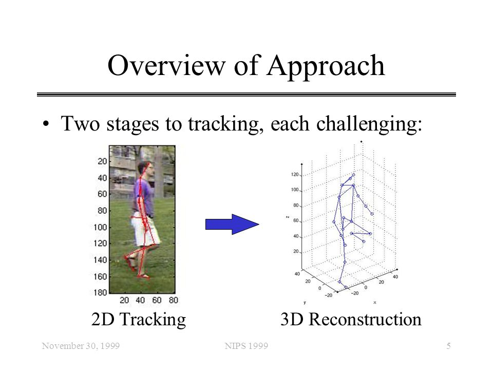 Overview of Approach Two stages to tracking, each challenging: