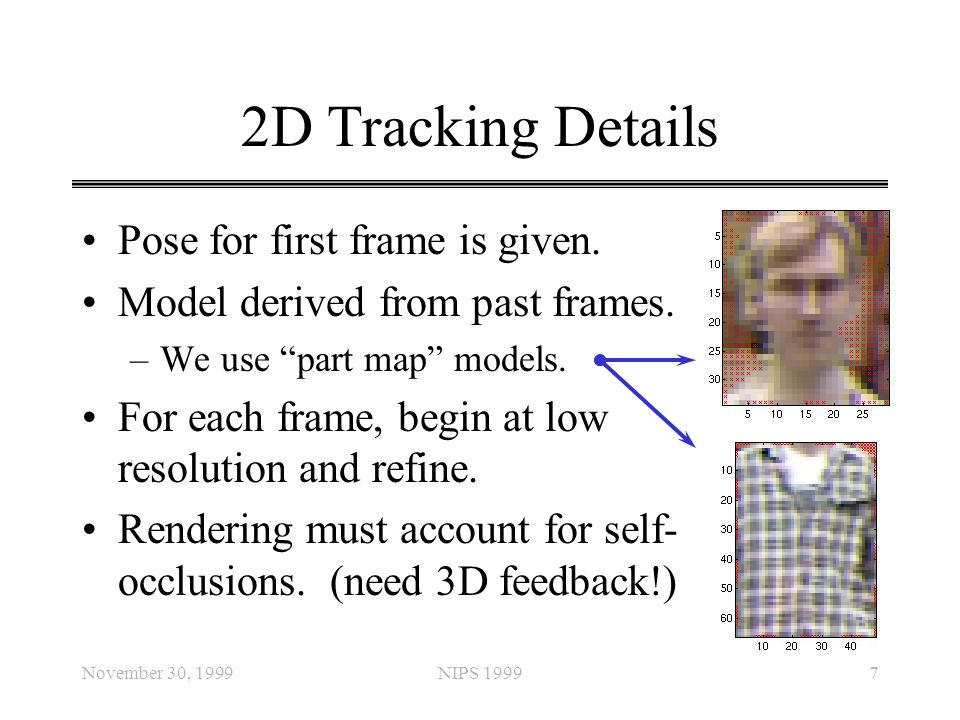 2D Tracking Details Pose for first frame is given.
